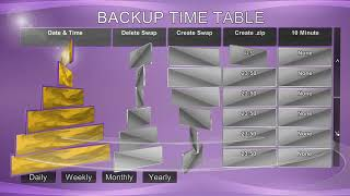 Backup Time Table